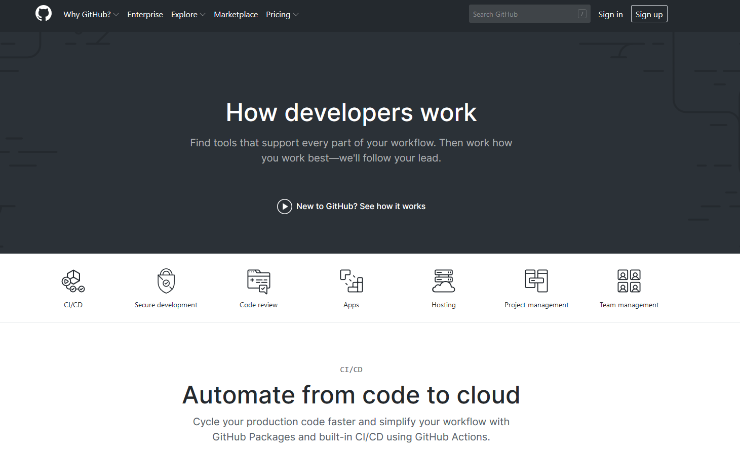 Github Developer Workflow