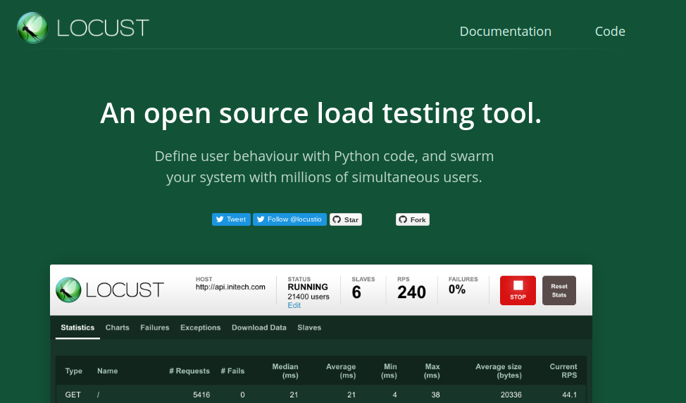 Open Source Load Testing Tool